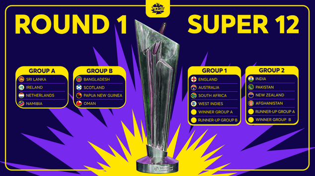 T20 World Cup Groupings