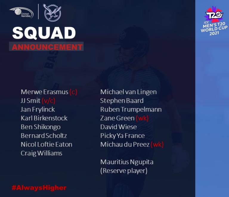 Eagles Squad Announcement T20 World Cup